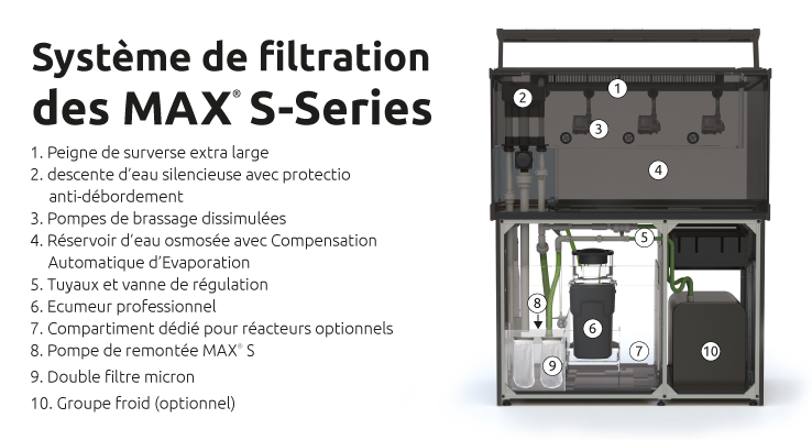 MAX-S-LED-FILTRATION_FR